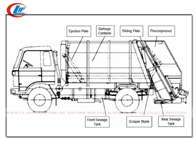 Schematic diagram of main parts of Isuzu rear compactor