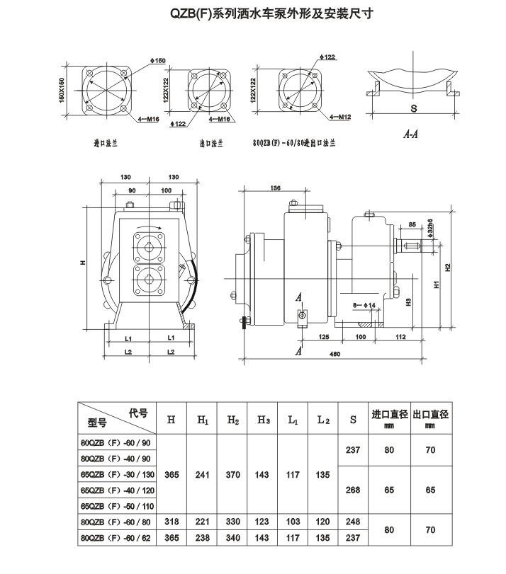 Главный характер водяного насоса 80QZ 60-90