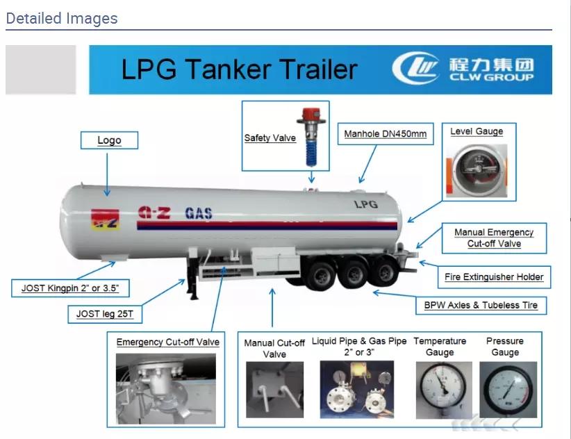 Diagrama esquemático do trailer de tanque de GLP